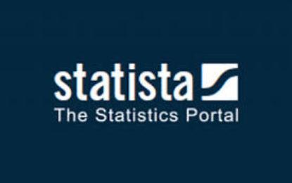دانلود گزارشات statista